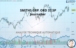 SMITHS GRP. ORD 37.5P - Giornaliero