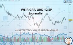 WEIR GRP. ORD 12.5P - Giornaliero