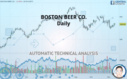 BOSTON BEER CO. - Daily