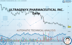 ULTRAGENYX PHARMACEUTICAL INC. - Daily