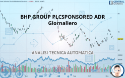 BHP GROUP PLCSPONSORED ADR - Giornaliero