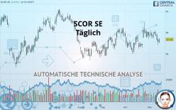 SCOR SE - Täglich