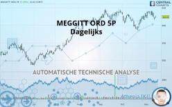 MEGGITT ORD 5P - Giornaliero