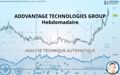 ADDVANTAGE TECHNOLOGIES GROUP - Semanal