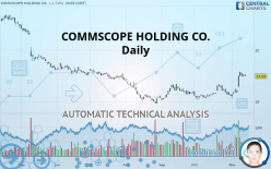 COMMSCOPE HOLDING CO. - Daily