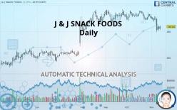 J & J SNACK FOODS - Daily