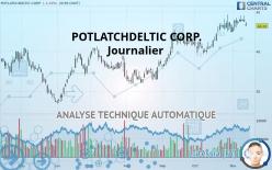 POTLATCHDELTIC CORP. - Journalier
