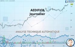 AEDIFICA - Journalier