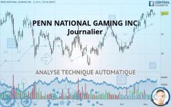 PENN NATIONAL GAMING INC. - Journalier