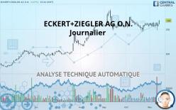 ECKERT+ZIEGLER AG O.N. - Journalier