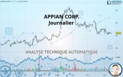 APPIAN CORP. - Journalier
