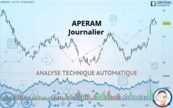 APERAM - Journalier