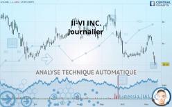 II-VI INC. - Journalier