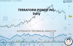 TERRAFORM POWER INC. - Daily