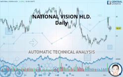 NATIONAL VISION HLD. - Daily