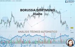 BORUSSIA DORTMUND - Diario