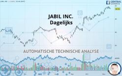 JABIL INC. - Dagelijks