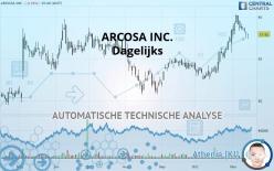 ARCOSA INC. - Dagelijks