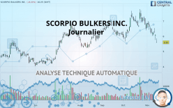 SCORPIO BULKERS INC. - Journalier