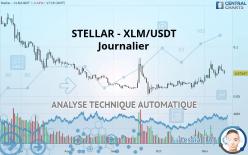 STELLAR - XLM/USDT - Journalier