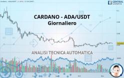 CARDANO - ADA/USDT - Giornaliero