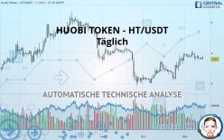 HUOBI TOKEN - HT/USDT - Täglich