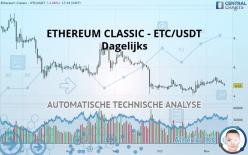ETHEREUM CLASSIC - ETC/USDT - Dagelijks