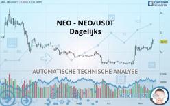 NEO - NEO/USDT - Dagelijks