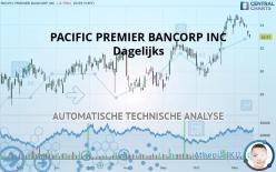 PACIFIC PREMIER BANCORP INC - Diario