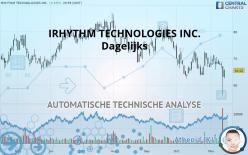 IRHYTHM TECHNOLOGIES INC. - Diario