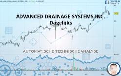 ADVANCED DRAINAGE SYSTEMS INC. - Diario