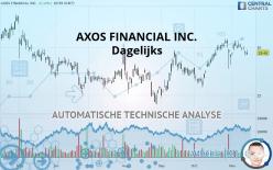 AXOS FINANCIAL INC. - Diario