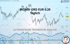 MONDI ORD EUR 0.20 - Täglich