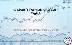 JD SPORTS FASHION ORD 0.25P - Täglich