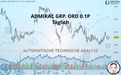 ADMIRAL GRP. ORD 0.1P - Täglich