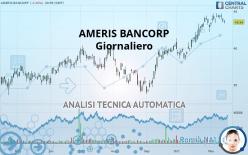 AMERIS BANCORP - Täglich