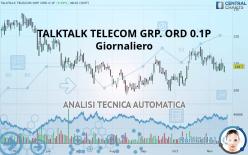 TALKTALK TELECOM GRP. ORD 0.1P - Täglich