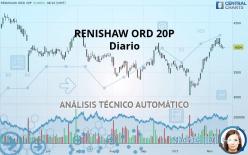 RENISHAW ORD 20P - Diario