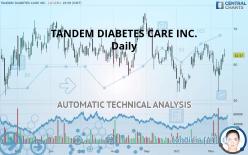 TANDEM DIABETES CARE INC. - Daily