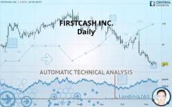 FIRSTCASH INC. - Daily