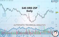 G4S ORD 25P - Daily