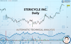 STERICYCLE INC. - Daily