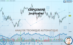 CAPGEMINI - Journalier