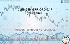 CLINIGEN GRP. ORD 0.1P - Ежедневно