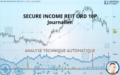 SECURE INCOME REIT ORD 10P - Ежедневно