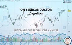 ON SEMICONDUCTOR - Dagligen