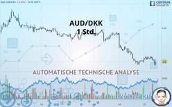 AUD/DKK - 1 tim