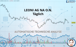 LEONI AG NA O.N. - Täglich