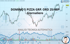 DOMINO S PIZZA GRP. ORD 25/48P - Diário