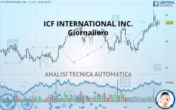 ICF INTERNATIONAL INC. - Diário
